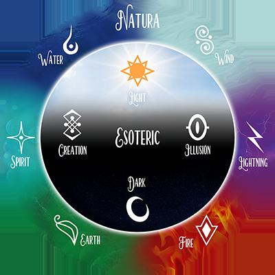 Dark World - Magic Wheel
